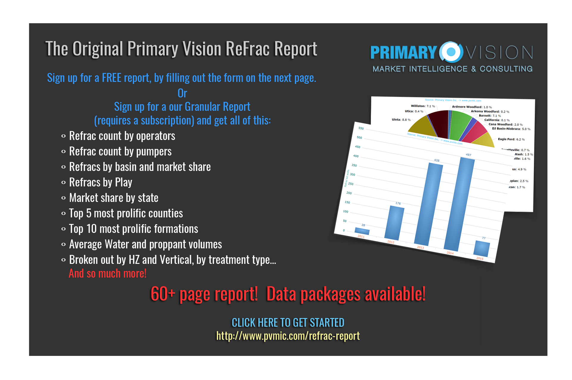 http://www.pvmic.com/refrac-report/