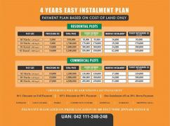 125 Sq Yards Best Location Residential Plot For Sale In Palm City Gawadar Kehkshan