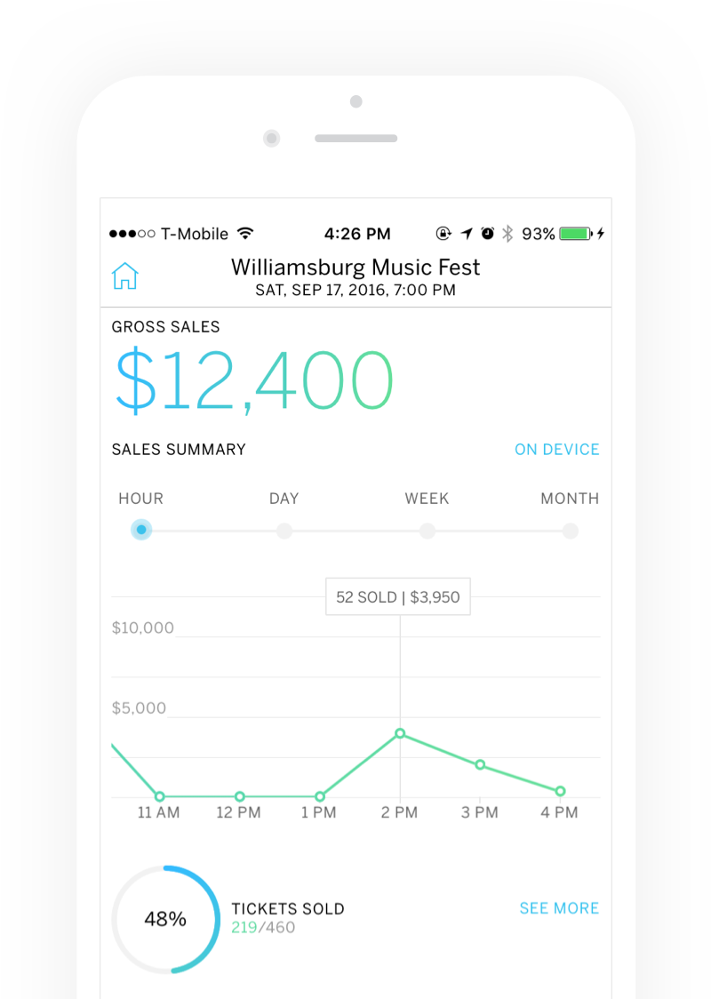 Eventbrite Organizer Apptrack Sales Check In More Eventbrite