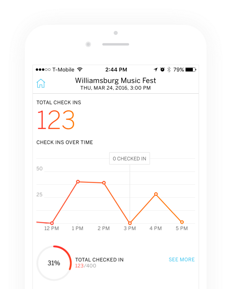 Stay Up To Speed With Live Attendance Tracking
