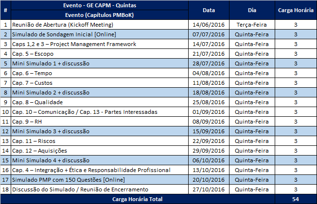 Cronograma das Apresentações CAPM - Quintas.png