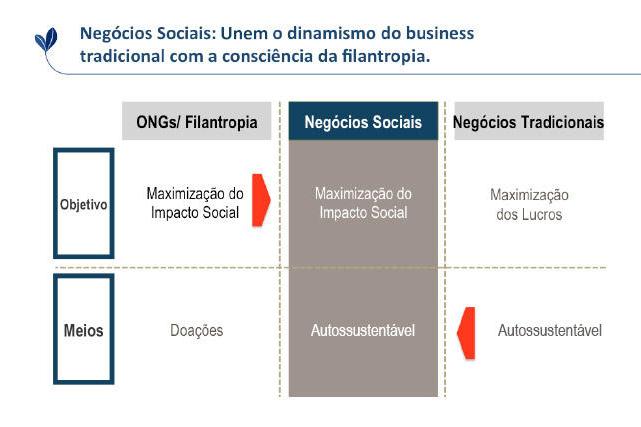 negocio social.png