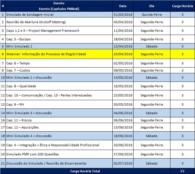 Cronograma GEPMP16_2_v2.png