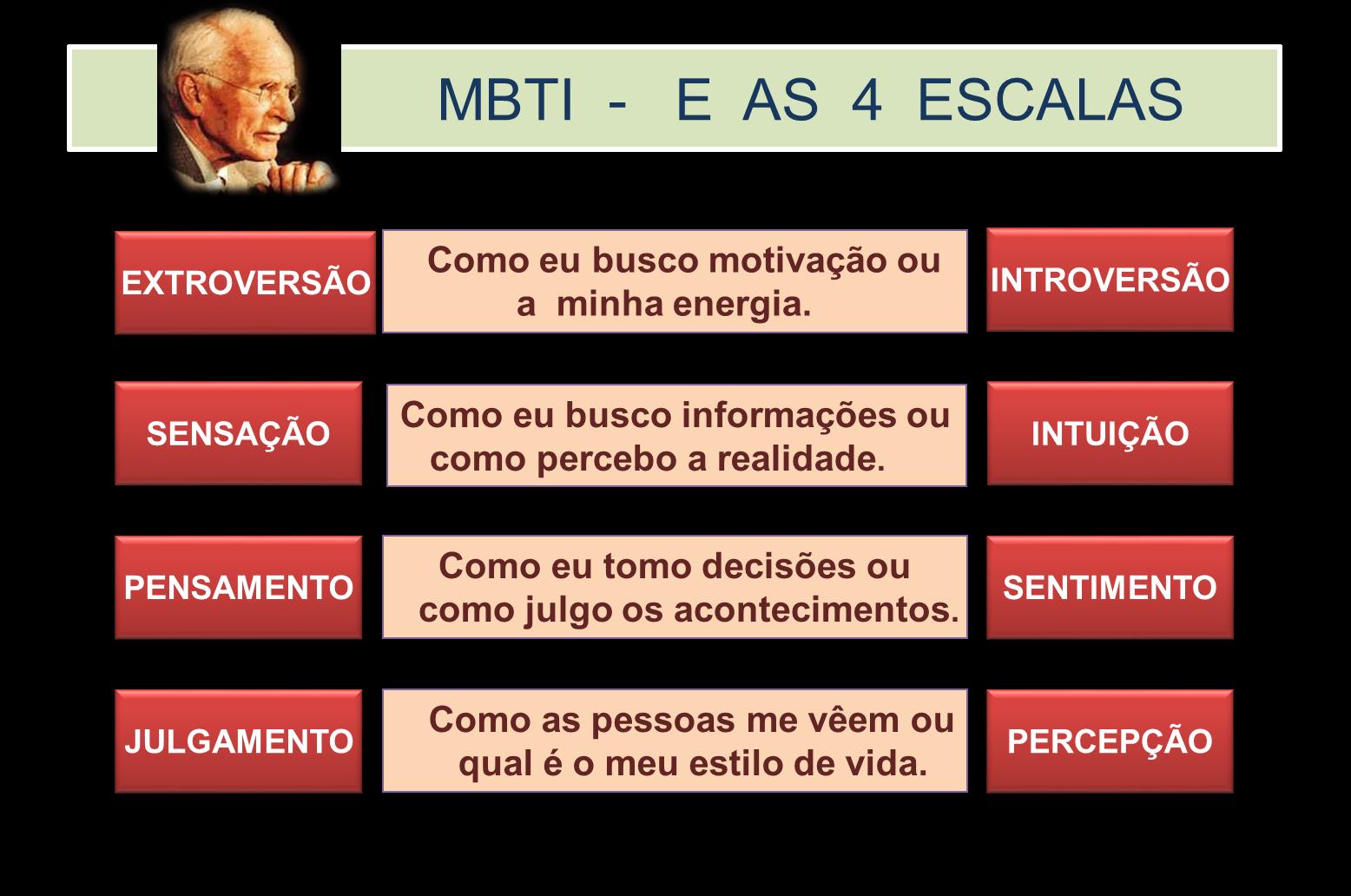 MBTI.png