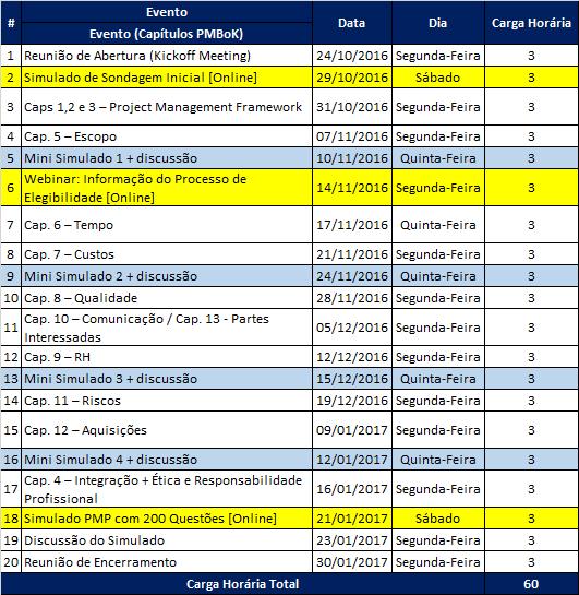 Cronograma GE.PMP 2016.4 v2.png