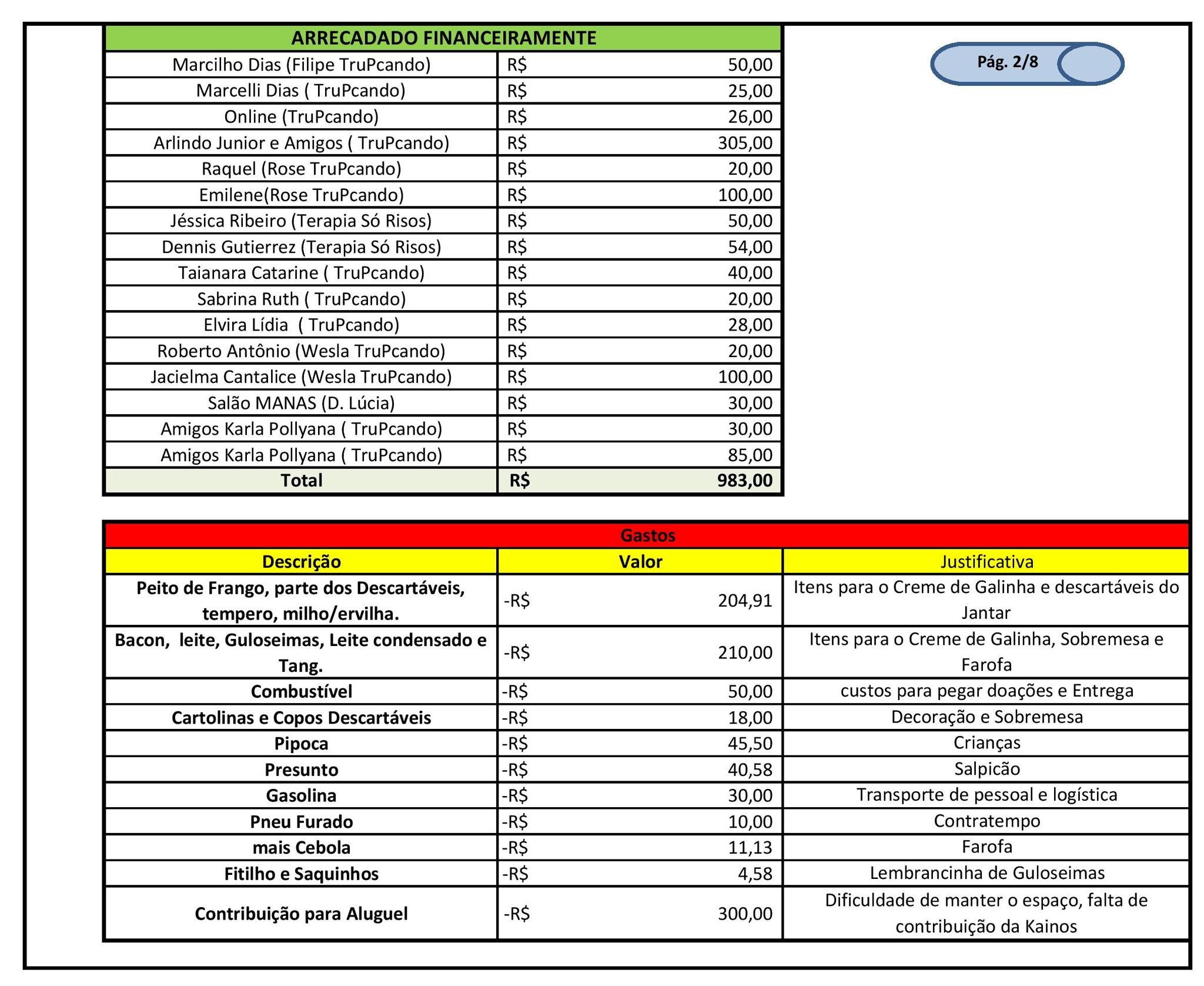 Lista de natal - Contabilidade2-page-002.jpg