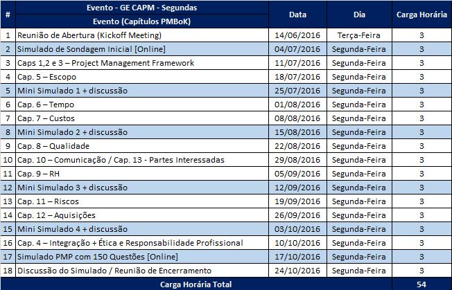 Cronograma das Apresentações CAPM - Segunda.png