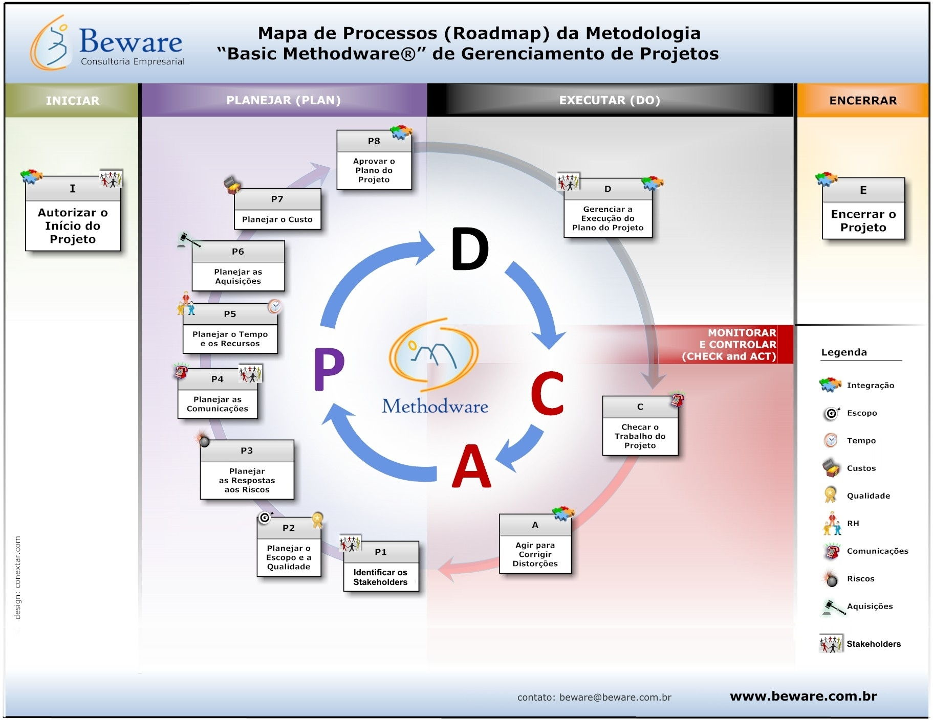 Mapa de Processos (Roadmap) da Basic Methodware - 2013.jpg