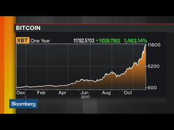 """""""Making the Case for Bitcoin $400,000"""" (via  Bloomberg News  , broadcast on December 5, 2017)"""