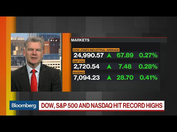 """""""Dow 25,000 Has No Relevance,"""" says Mark Yusko on  Bloomberg News  """