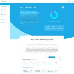 food sensitivity test results