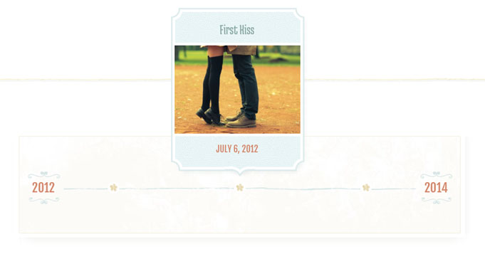 wedding website timeline