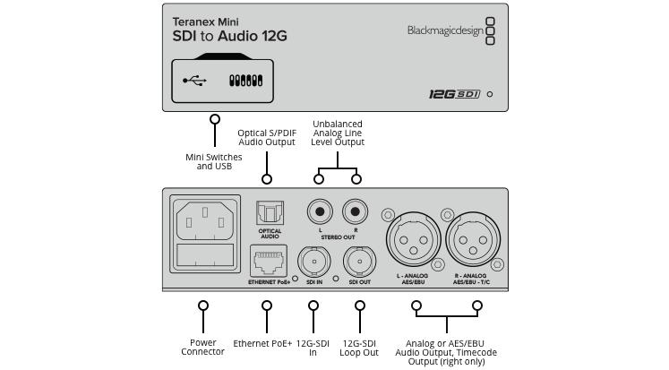 Blackmagic Design Teranex Mini Sdi To Audio 12g Allied Broadcast Group