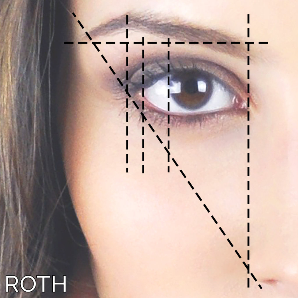 Roth Method Eyebrow Transplantation