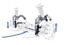 You've got options, Part II: Porsche Dynamic Chassis Control 0