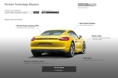 Porsche Technology Glossary