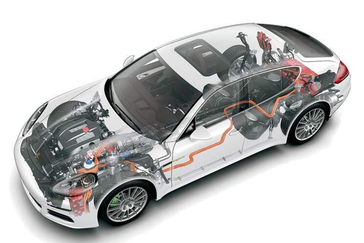 Porsche's Hybrids Systems 1