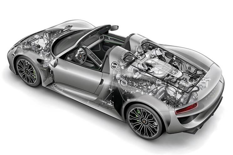 Porsche's Hybrids Systems 4