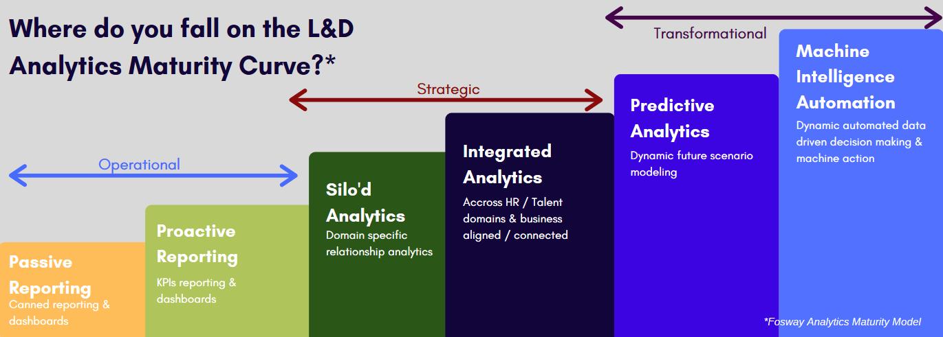 ELE's Business Impact (Virtual) Evidence-based Learning Circle