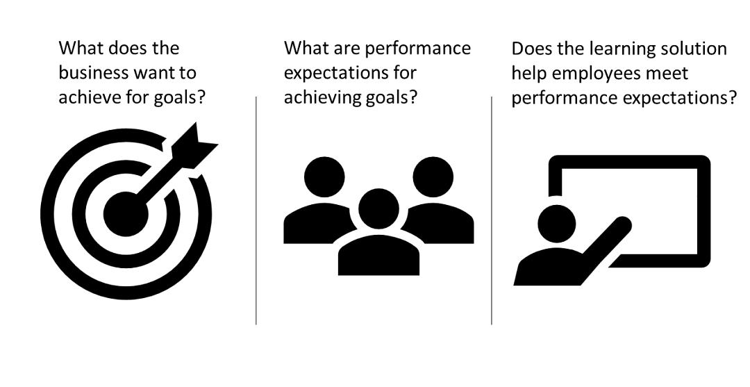 ELE's Evidence-based Business Impact (Virtual) Learning Circle