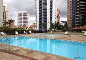 property in Brazil