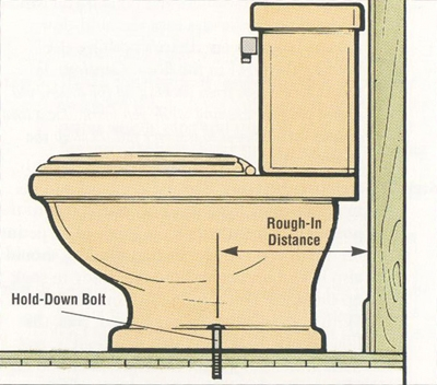 How To Replace A Toilet Experts123