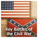 US History The Civil War Key Battles of the Civil War
