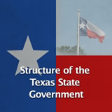 Texas History Conservatism and Contemporary Texas Structure of the Texas State Government