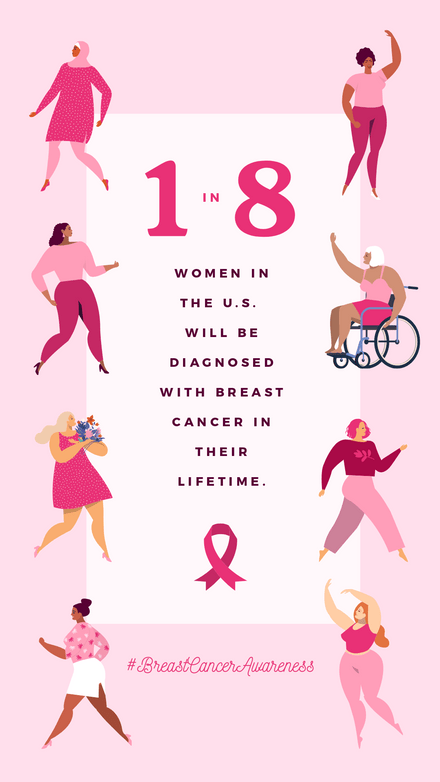 1 in 8 Women Stat for Breast Cancer Awareness Month
