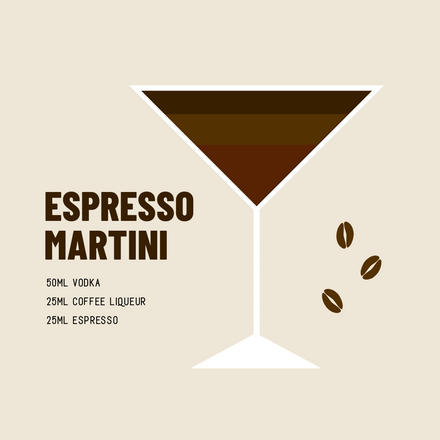 Espresso Martini Recipe Graphic Easil