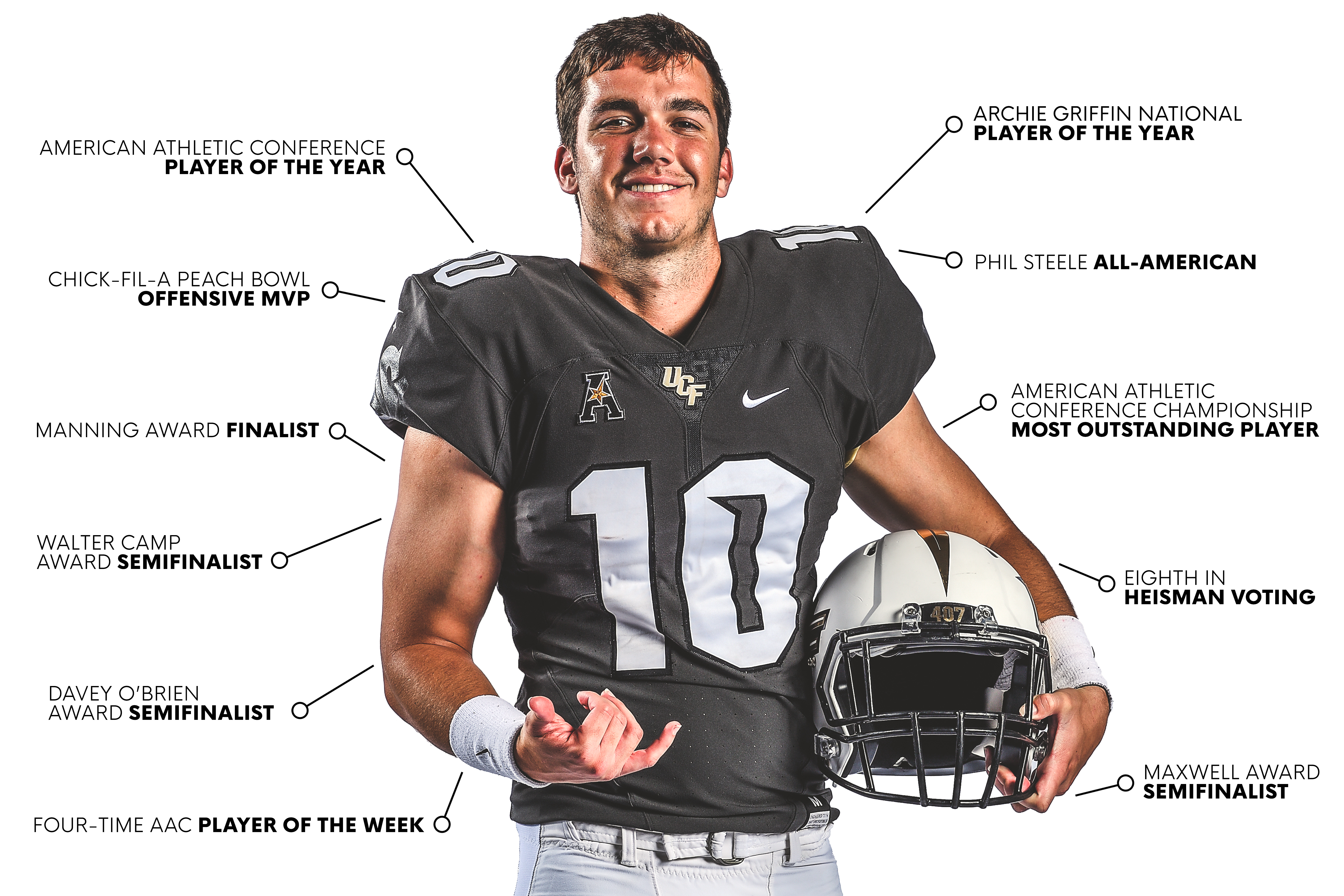 promo code 9380d a5eb9 McKenzie Milton for #HIsman by UCF Knights