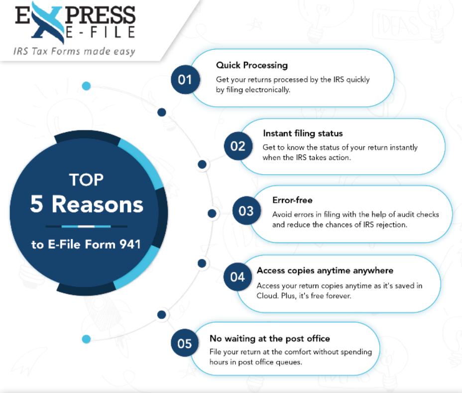 Advantages of e-filing