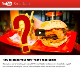 Youtube resolutions article