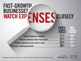 Cash flow managing expenses 300x225 article