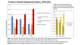 Faculty trends 1 0 article
