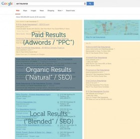 Local serp anatomy 520x516 article