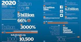 Big data inforgraphic article
