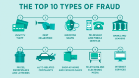 Fraud crimes 5 750x420 article