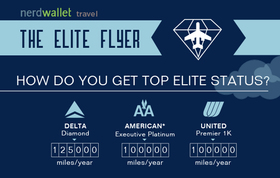 Elite flyer story article