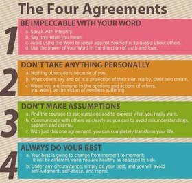 4agreements article