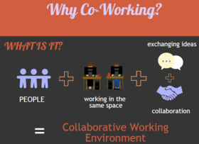 Why coworking article