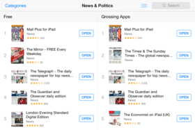 Mediaspectrum powered newspaper apps top the apple charts4 1024x683 article