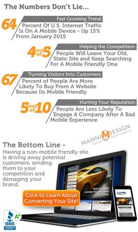 Nj mobile friendly websites responsive web design v2 r2 %281%29 article