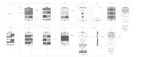 Cscade mobile wireframes article