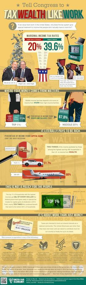 Infographic tax wealth like work article article