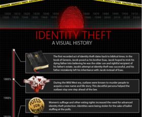 Identity theft 2 article article article article