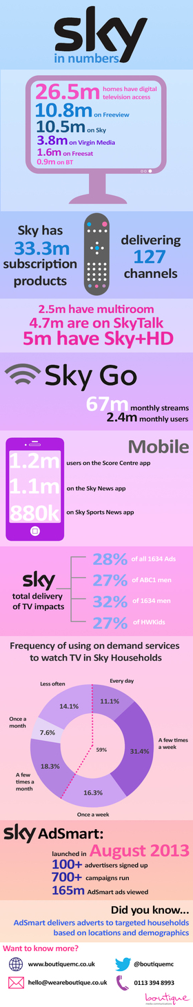 Sky in numbers article