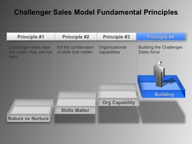 Challenger sales model fundamental principles article