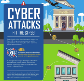 Cyber attacks street article
