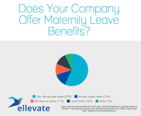 Maternityleavechart article